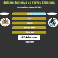 Antoine Semenyo vs Harvey Saunders h2h player stats
