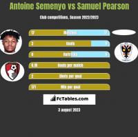 Antoine Semenyo vs Samuel Pearson h2h player stats
