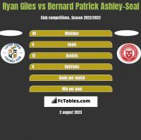 Ryan Giles vs Bernard Patrick Ashley-Seal h2h player stats