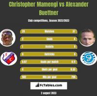 Christopher Mamengi vs Alexander Buettner h2h player stats