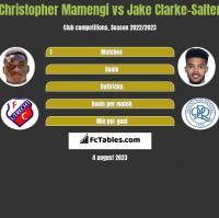 Christopher Mamengi vs Jake Clarke-Salter h2h player stats
