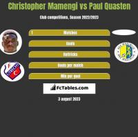 Christopher Mamengi vs Paul Quasten h2h player stats