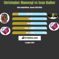 Christopher Mamengi vs Sean Klaiber h2h player stats