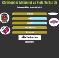 Christopher Mamengi vs Niels Verburgh h2h player stats