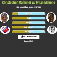 Christopher Mamengi vs Sylian Mokono h2h player stats