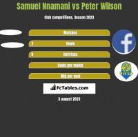 Samuel Nnamani vs Peter Wilson h2h player stats