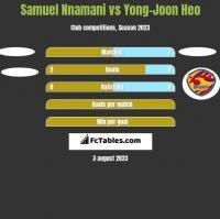 Samuel Nnamani vs Yong-Joon Heo h2h player stats