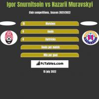 Igor Snurnitsoin vs Nazarii Muravskyi h2h player stats