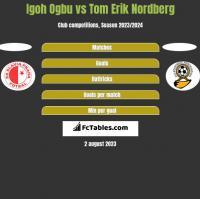 Igoh Ogbu vs Tom Erik Nordberg h2h player stats