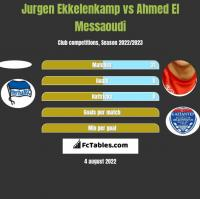 Jurgen Ekkelenkamp vs Ahmed El Messaoudi h2h player stats