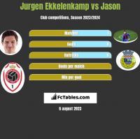 Jurgen Ekkelenkamp vs Jason h2h player stats
