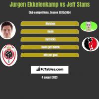 Jurgen Ekkelenkamp vs Jeff Stans h2h player stats