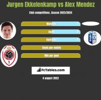 Jurgen Ekkelenkamp vs Alex Mendez h2h player stats