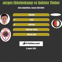 Jurgen Ekkelenkamp vs Quinten Timber h2h player stats