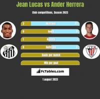 Jean Lucas vs Ander Herrera h2h player stats