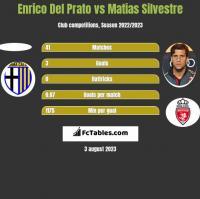 Enrico Del Prato vs Matias Silvestre h2h player stats