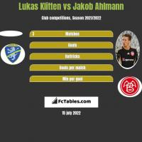 Lukas Klitten vs Jakob Ahlmann h2h player stats
