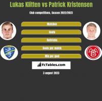 Lukas Klitten vs Patrick Kristensen h2h player stats