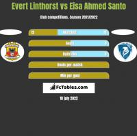 Evert Linthorst vs Eisa Ahmed Santo h2h player stats