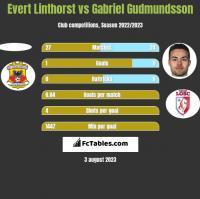 Evert Linthorst vs Gabriel Gudmundsson h2h player stats