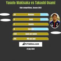 Yasuto Wakisaka vs Takashi Usami h2h player stats