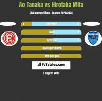 Ao Tanaka vs Hirotaka Mita h2h player stats