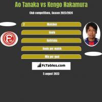 Ao Tanaka vs Kengo Nakamura h2h player stats