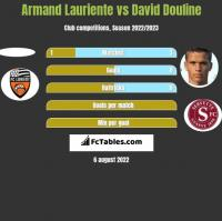 Armand Lauriente vs David Douline h2h player stats