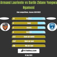 Armand Lauriente vs Darlin Zidane Yongwa Ngameni h2h player stats
