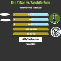 Reo Takae vs Yasuhito Endo h2h player stats