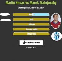 Martin Necas vs Marek Matejovsky h2h player stats