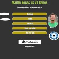 Martin Necas vs Vit Benes h2h player stats