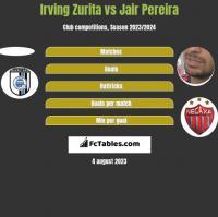 Irving Zurita vs Jair Pereira h2h player stats