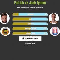 Patrick vs Josh Tymon h2h player stats
