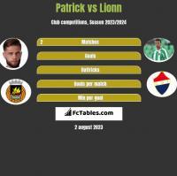 Patrick vs Lionn h2h player stats