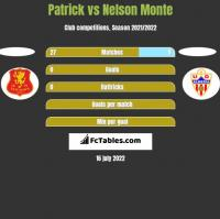 Patrick vs Nelson Monte h2h player stats