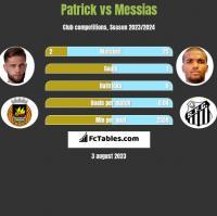 Patrick vs Messias h2h player stats
