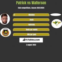 Patrick vs Walterson h2h player stats
