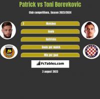 Patrick vs Toni Borevkovic h2h player stats