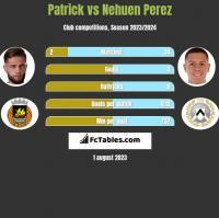 Patrick vs Nehuen Perez h2h player stats