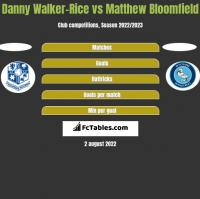 Danny Walker-Rice vs Matthew Bloomfield h2h player stats