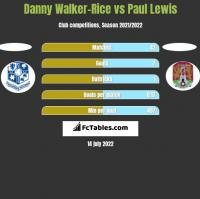 Danny Walker-Rice vs Paul Lewis h2h player stats