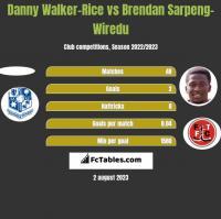 Danny Walker-Rice vs Brendan Sarpeng-Wiredu h2h player stats