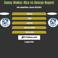 Danny Walker-Rice vs George Nugent h2h player stats