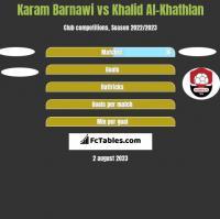 Karam Barnawi vs Khalid Al-Khathlan h2h player stats
