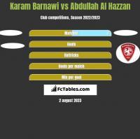 Karam Barnawi vs Abdullah Al Hazzan h2h player stats