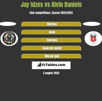 Jay Idzes vs Alvin Daniels h2h player stats