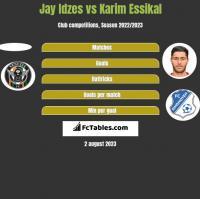 Jay Idzes vs Karim Essikal h2h player stats