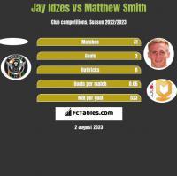 Jay Idzes vs Matthew Smith h2h player stats