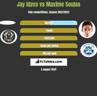 Jay Idzes vs Maxime Soulas h2h player stats